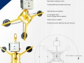 XV4MR, Rotate only Vacuum Lifter - Spec Sheet.jpg